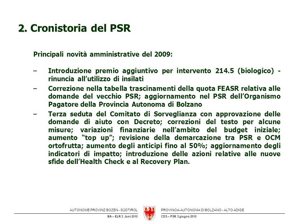 AUTONOME PROVINZ BOZEN - SÜDTIROLPROVINCIA AUTONOMA DI BOLZANO - ALTO ADIGE CDS – PSR 3 giugno 2010BA – ELR 3. Juni 2010 2. 2. Cronistoria del PSR Pri
