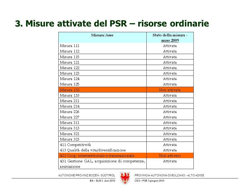 AUTONOME PROVINZ BOZEN - SÜDTIROLPROVINCIA AUTONOMA DI BOLZANO - ALTO ADIGE CDS – PSR 3 giugno 2010BA – ELR 3. Juni 2010 3. 3. Misure attivate del PSR