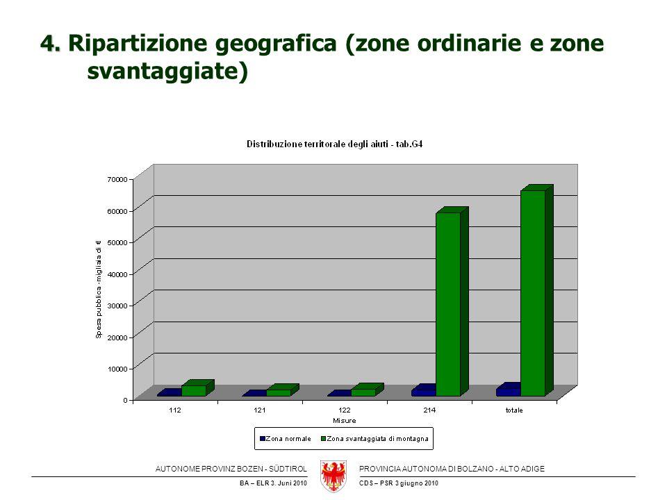 AUTONOME PROVINZ BOZEN - SÜDTIROLPROVINCIA AUTONOMA DI BOLZANO - ALTO ADIGE CDS – PSR 3 giugno 2010BA – ELR 3. Juni 2010 4. 4. Ripartizione geografica