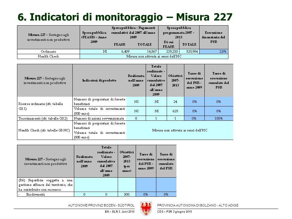 AUTONOME PROVINZ BOZEN - SÜDTIROLPROVINCIA AUTONOMA DI BOLZANO - ALTO ADIGE CDS – PSR 3 giugno 2010BA – ELR 3. Juni 2010 6. 6. Indicatori di monitorag