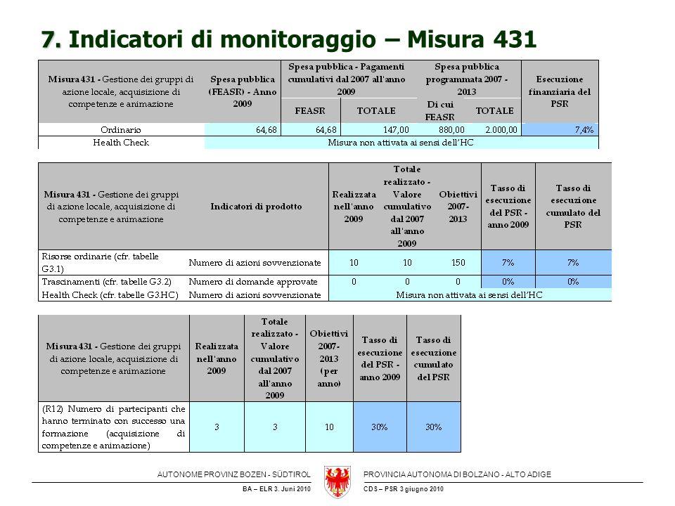 AUTONOME PROVINZ BOZEN - SÜDTIROLPROVINCIA AUTONOMA DI BOLZANO - ALTO ADIGE CDS – PSR 3 giugno 2010BA – ELR 3. Juni 2010 7. 7. Indicatori di monitorag