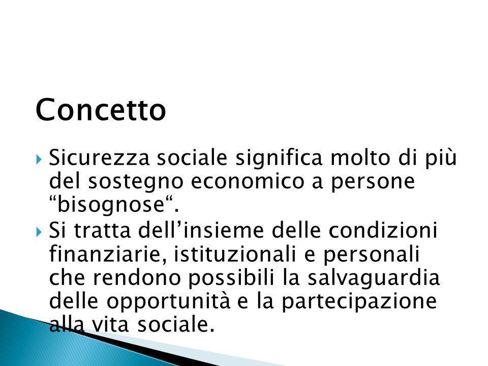 Concetto Sicurezza sociale significa molto di più del sostegno economico a persone bisognose. Si tratta dellinsieme delle condizioni finanziarie, isti