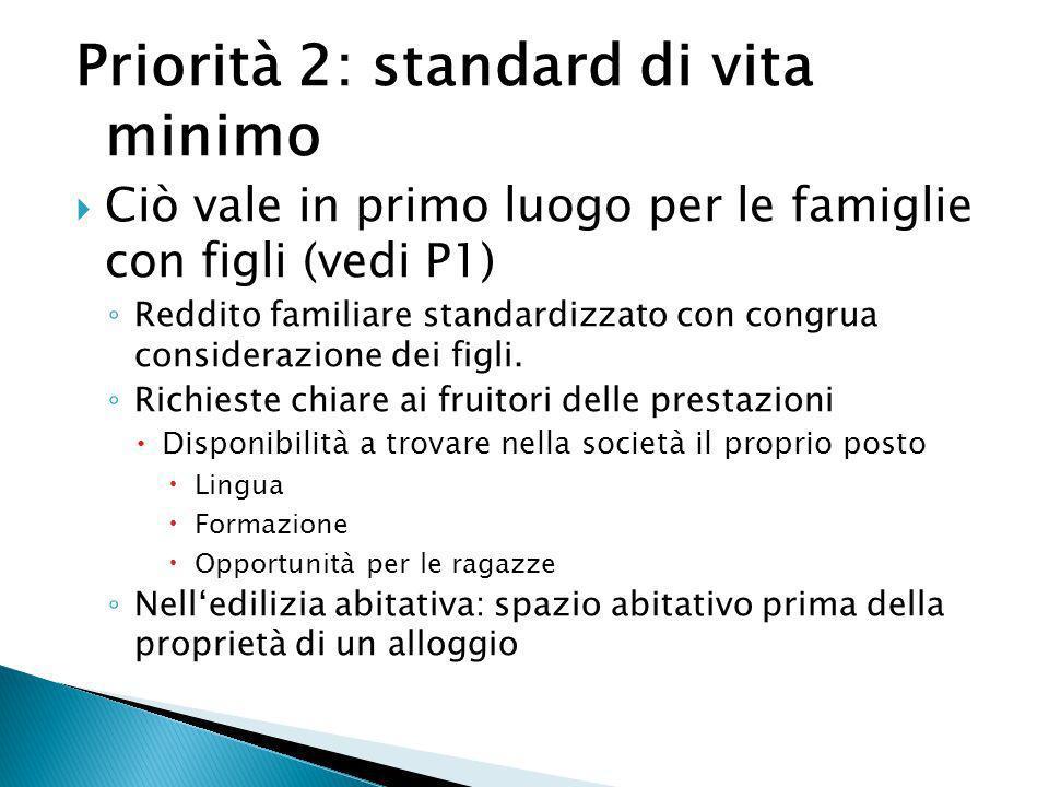 Priorità 2: standard di vita minimo Ciò vale in primo luogo per le famiglie con figli (vedi P1) Reddito familiare standardizzato con congrua considera