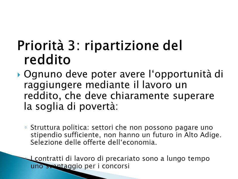 Priorità 3: ripartizione del reddito Ognuno deve poter avere lopportunità di raggiungere mediante il lavoro un reddito, che deve chiaramente superare