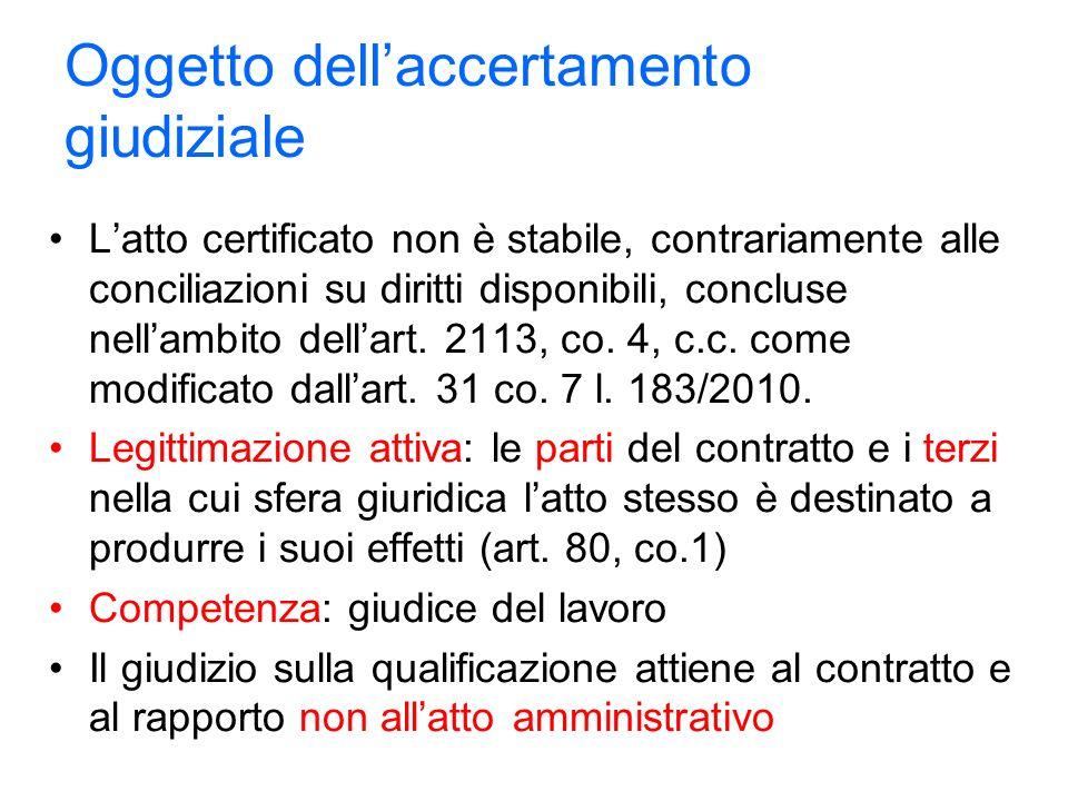 Oggetto dellaccertamento giudiziale Latto certificato non è stabile, contrariamente alle conciliazioni su diritti disponibili, concluse nellambito dellart.