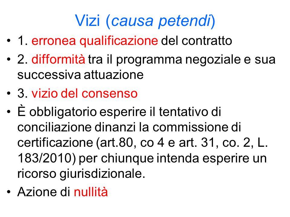 Vizi (causa petendi) 1. erronea qualificazione del contratto 2.