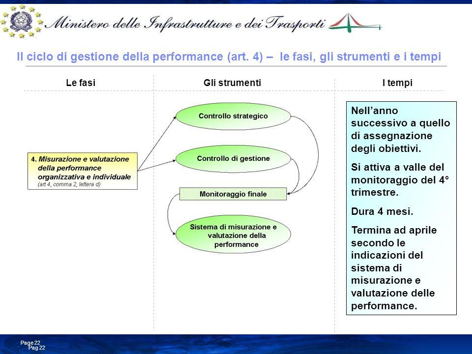 Business Consulting Services © Copyright IBM Corporation 2008 Pag 22 Page 22 Le fasiGli strumentiI tempi Nellanno successivo a quello di assegnazione