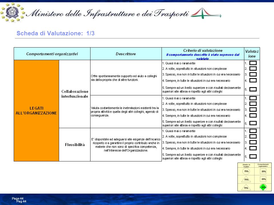 Business Consulting Services © Copyright IBM Corporation 2008 Pag 44 Page 44 Scheda di Valutazione: 1/3