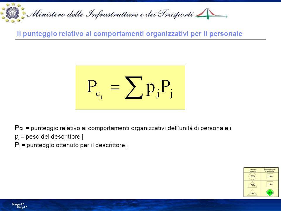 Business Consulting Services © Copyright IBM Corporation 2008 Pag 47 Page 47 Il punteggio relativo ai comportamenti organizzativi per il personale P c