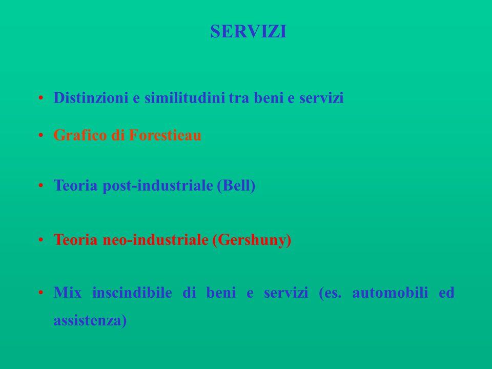 SERVIZI Distinzioni e similitudini tra beni e servizi Grafico di Forestieau Teoria post-industriale (Bell) Teoria neo-industriale (Gershuny) Mix insci