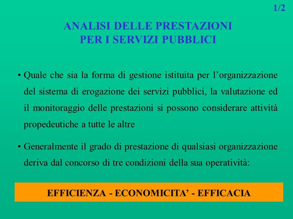 ANALISI DELLE PRESTAZIONI PER I SERVIZI PUBBLICI Quale che sia la forma di gestione istituita per lorganizzazione del sistema di erogazione dei serviz