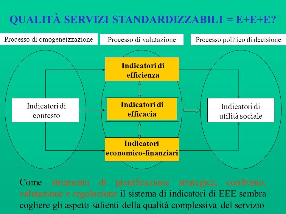 QUALITÀ SERVIZI STANDARDIZZABILI = E+E+E? Come strumento di pianificazione strategica, confronto, valutazione e regolazione il sistema di indicatori d
