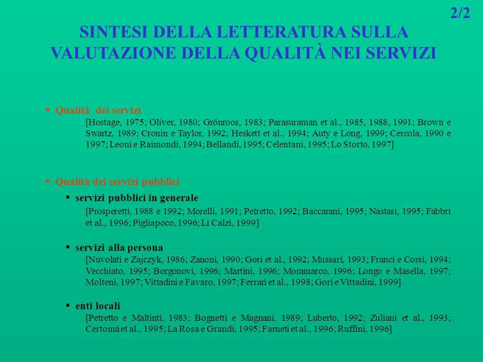2/2 SINTESI DELLA LETTERATURA SULLA VALUTAZIONE DELLA QUALITÀ NEI SERVIZI Qualità dei servizi [Hostage, 1975; Oliver, 1980; Grönroos, 1983; Parasurama
