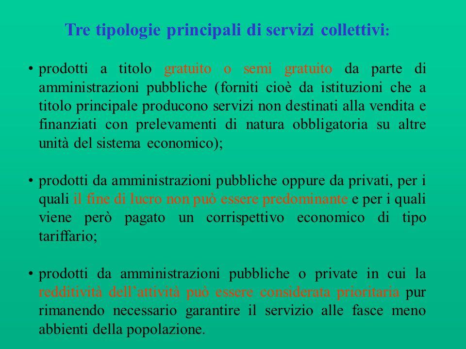 Tre tipologie principali di servizi collettivi : prodotti a titolo gratuito o semi gratuito da parte di amministrazioni pubbliche (forniti cioè da ist