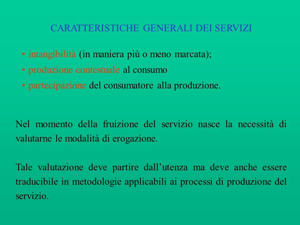 CARATTERISTICHE GENERALI DEI SERVIZI intangibilità (in maniera più o meno marcata); produzione contestuale al consumo partecipazione del consumatore a