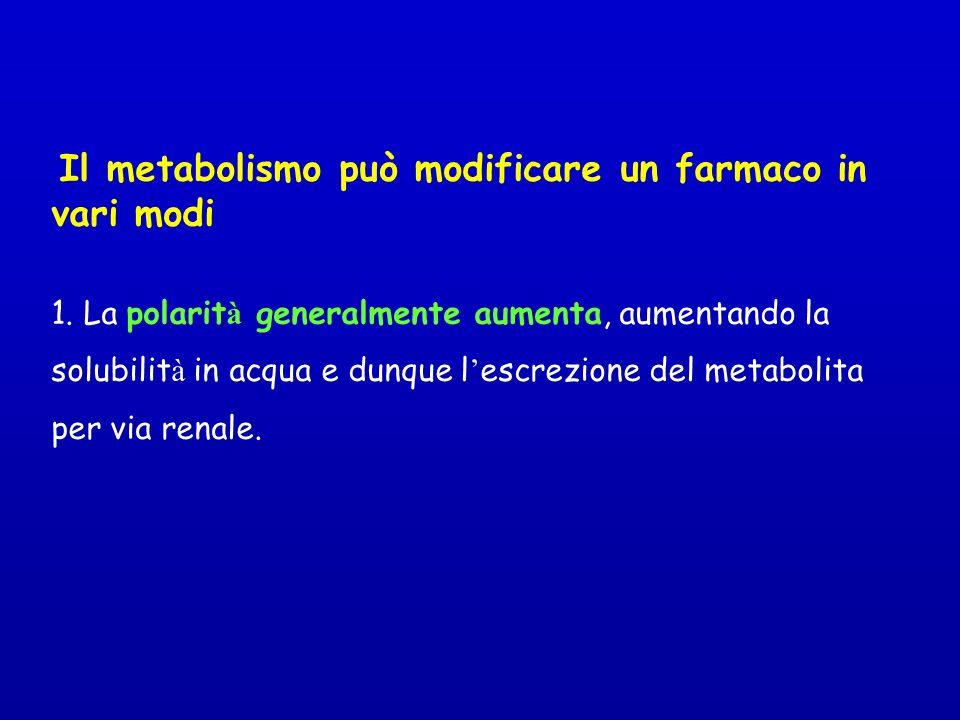 Il metabolismo può modificare un farmaco in vari modi 1.
