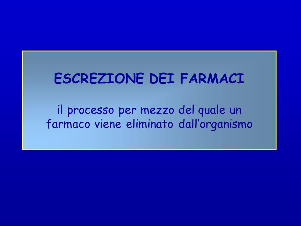 ESCREZIONE DEI FARMACI il processo per mezzo del quale un farmaco viene eliminato dallorganismo