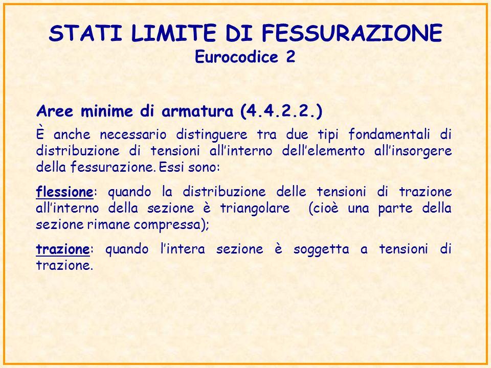 STATI LIMITE DI FESSURAZIONE Eurocodice 2 Aree minime di armatura (4.4.2.2.) È anche necessario distinguere tra due tipi fondamentali di distribuzione