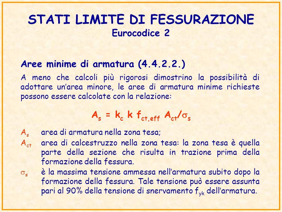 STATI LIMITE DI FESSURAZIONE Eurocodice 2 Aree minime di armatura (4.4.2.2.) A meno che calcoli più rigorosi dimostrino la possibilità di adottare una