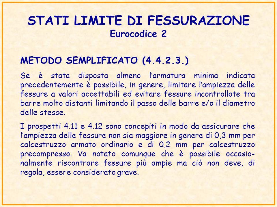 STATI LIMITE DI FESSURAZIONE Eurocodice 2 METODO SEMPLIFICATO (4.4.2.3.) Se è stata disposta almeno larmatura minima indicata precedentemente è possib