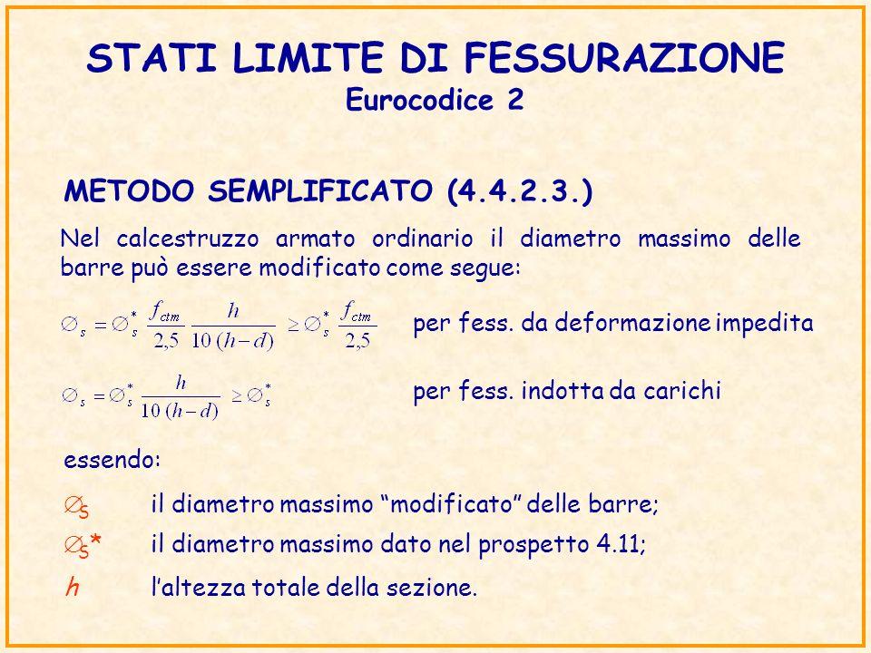 STATI LIMITE DI FESSURAZIONE Eurocodice 2 METODO SEMPLIFICATO (4.4.2.3.) Nel calcestruzzo armato ordinario il diametro massimo delle barre può essere