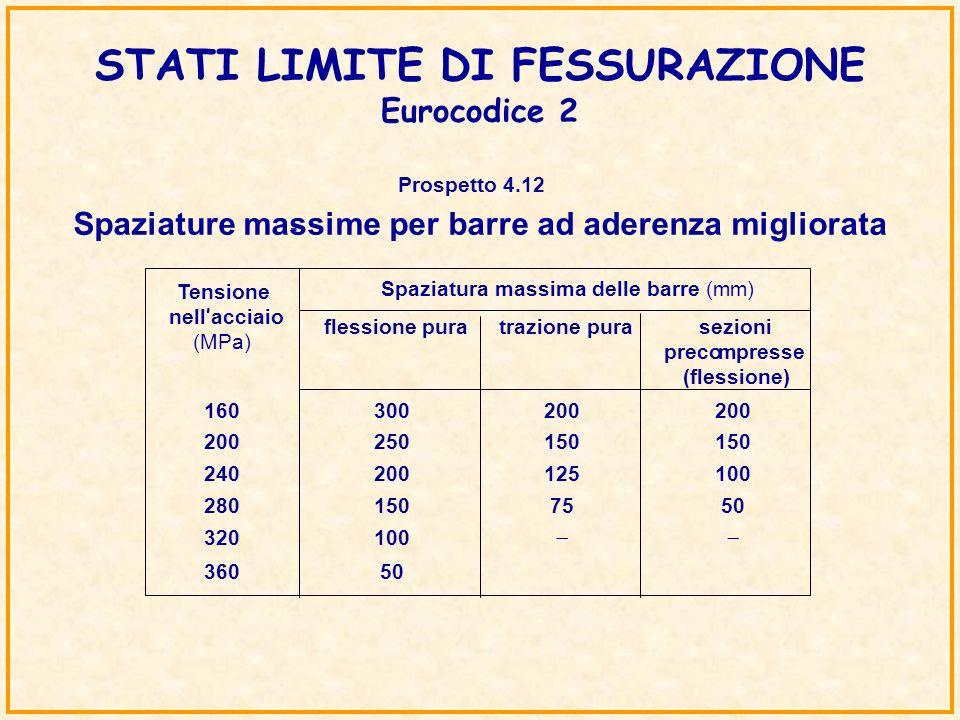 STATI LIMITE DI FESSURAZIONE Eurocodice 2 Prospetto 4.12 - Spaziature massime per barre ad aderenza migliorata Spaziatura massima delle barre (mm) Ten