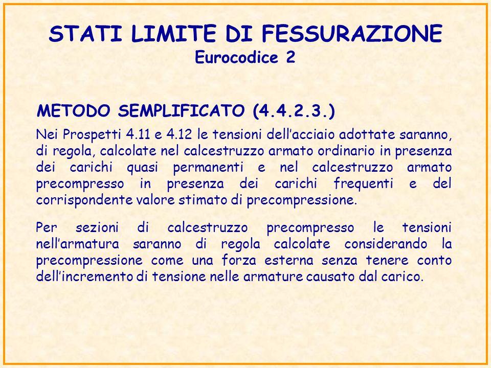 STATI LIMITE DI FESSURAZIONE Eurocodice 2 METODO SEMPLIFICATO (4.4.2.3.) Nei Prospetti 4.11 e 4.12 le tensioni dellacciaio adottate saranno, di regola