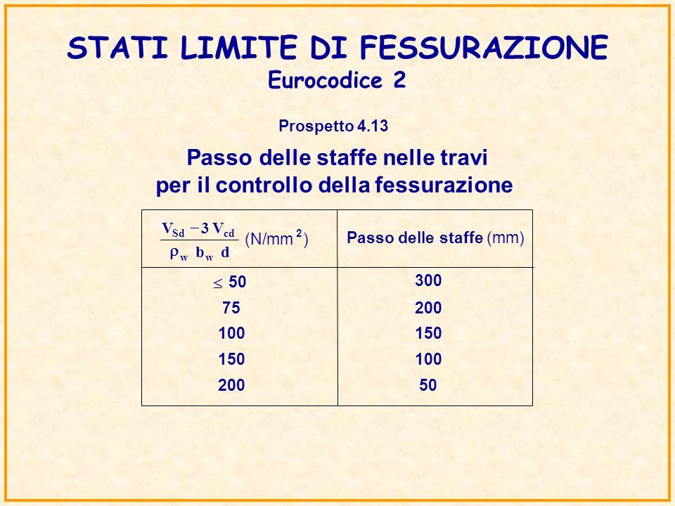 STATI LIMITE DI FESSURAZIONE Eurocodice 2 Prospetto 4.13 Passo delle staffe nelle travi per il controllo della fessurazione ) 2 Pa db V3V ww cdSd (N/m