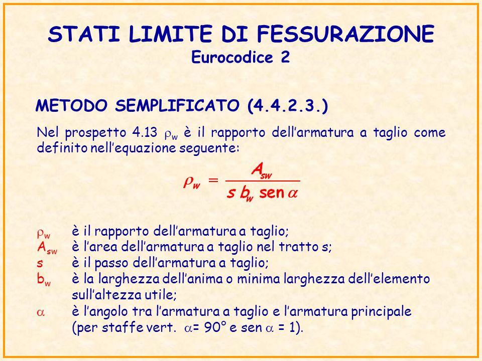 STATI LIMITE DI FESSURAZIONE Eurocodice 2 METODO SEMPLIFICATO (4.4.2.3.) Nel prospetto 4.13 w è il rapporto dellarmatura a taglio come definito nelleq