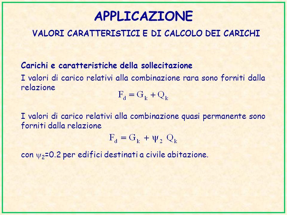 APPLICAZIONE VALORI CARATTERISTICI E DI CALCOLO DEI CARICHI Carichi e caratteristiche della sollecitazione I valori di carico relativi alla combinazio