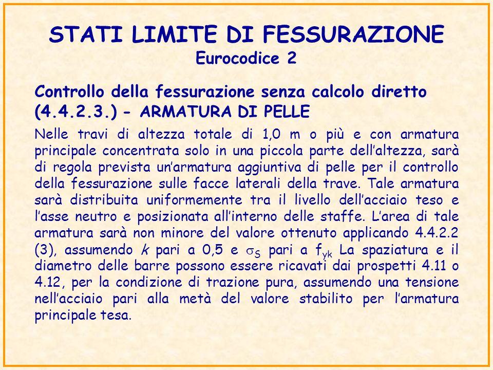 STATI LIMITE DI FESSURAZIONE Eurocodice 2 Controllo della fessurazione senza calcolo diretto (4.4.2.3.) - ARMATURA DI PELLE Nelle travi di altezza tot