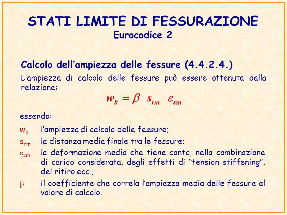 STATI LIMITE DI FESSURAZIONE Eurocodice 2 Calcolo dellampiezza delle fessure (4.4.2.4.) Lampiezza di calcolo delle fessure può essere ottenuta dalla r