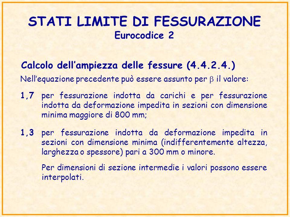 STATI LIMITE DI FESSURAZIONE Eurocodice 2 Calcolo dellampiezza delle fessure (4.4.2.4.) Nellequazione precedente può essere assunto per il valore: 1,7