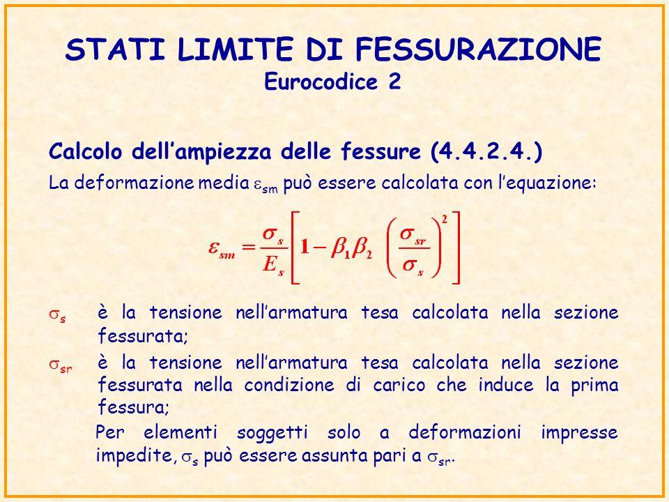 STATI LIMITE DI FESSURAZIONE Eurocodice 2 Calcolo dellampiezza delle fessure (4.4.2.4.) La deformazione media sm può essere calcolata con lequazione: