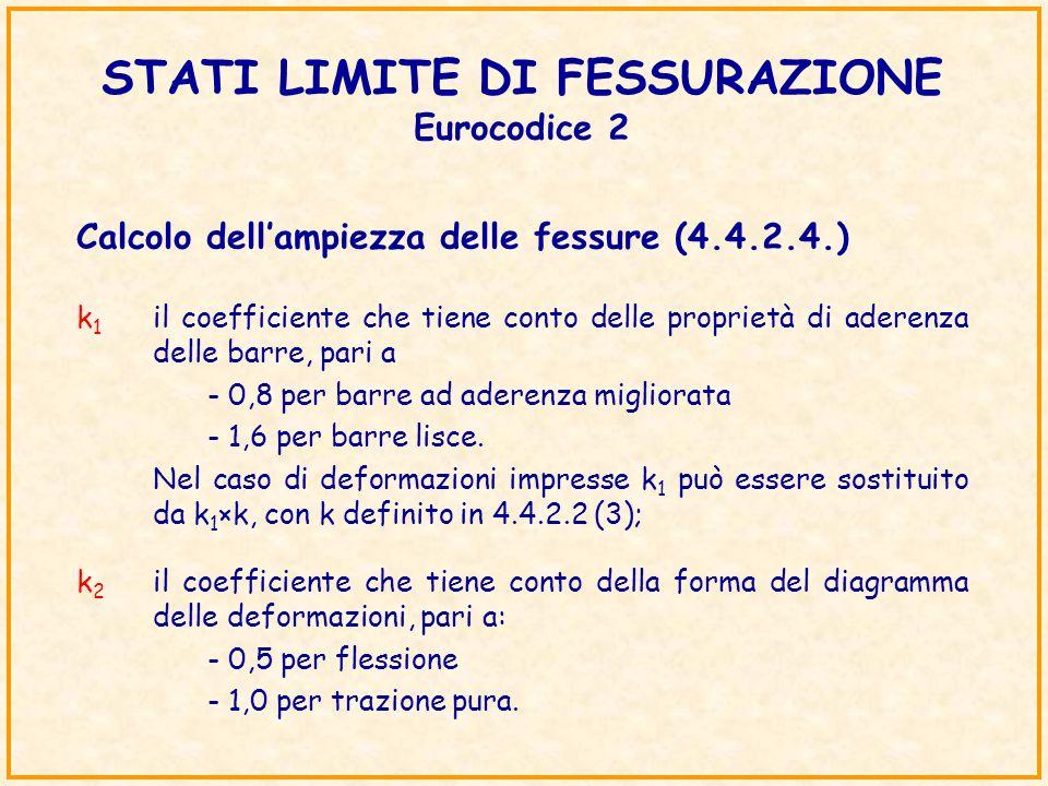 STATI LIMITE DI FESSURAZIONE Eurocodice 2 Calcolo dellampiezza delle fessure (4.4.2.4.) k 1 il coefficiente che tiene conto delle proprietà di aderenz