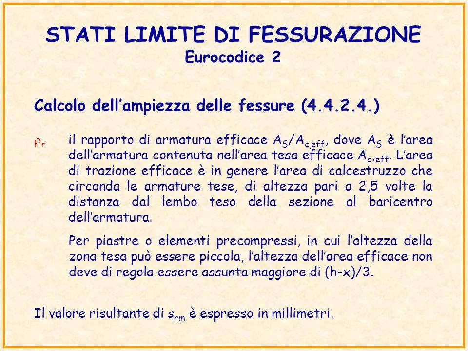 STATI LIMITE DI FESSURAZIONE Eurocodice 2 Calcolo dellampiezza delle fessure (4.4.2.4.) r il rapporto di armatura efficace A S /A c,eff, dove A S è la