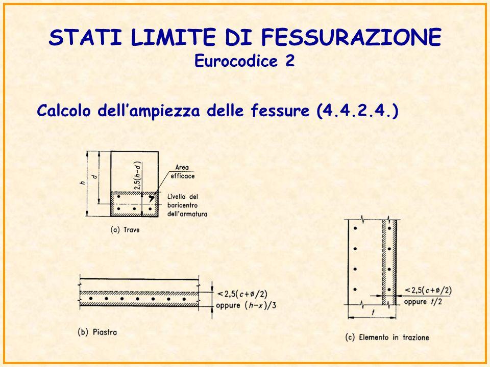 STATI LIMITE DI FESSURAZIONE Eurocodice 2 Calcolo dellampiezza delle fessure (4.4.2.4.)