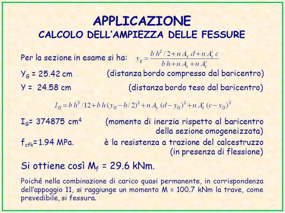 APPLICAZIONE CALCOLO DELLAMPIEZZA DELLE FESSURE Per la sezione in esame si ha: Y G = 25.42 cm Y = 24.58 cm (distanza bordo teso dal baricentro) I G =