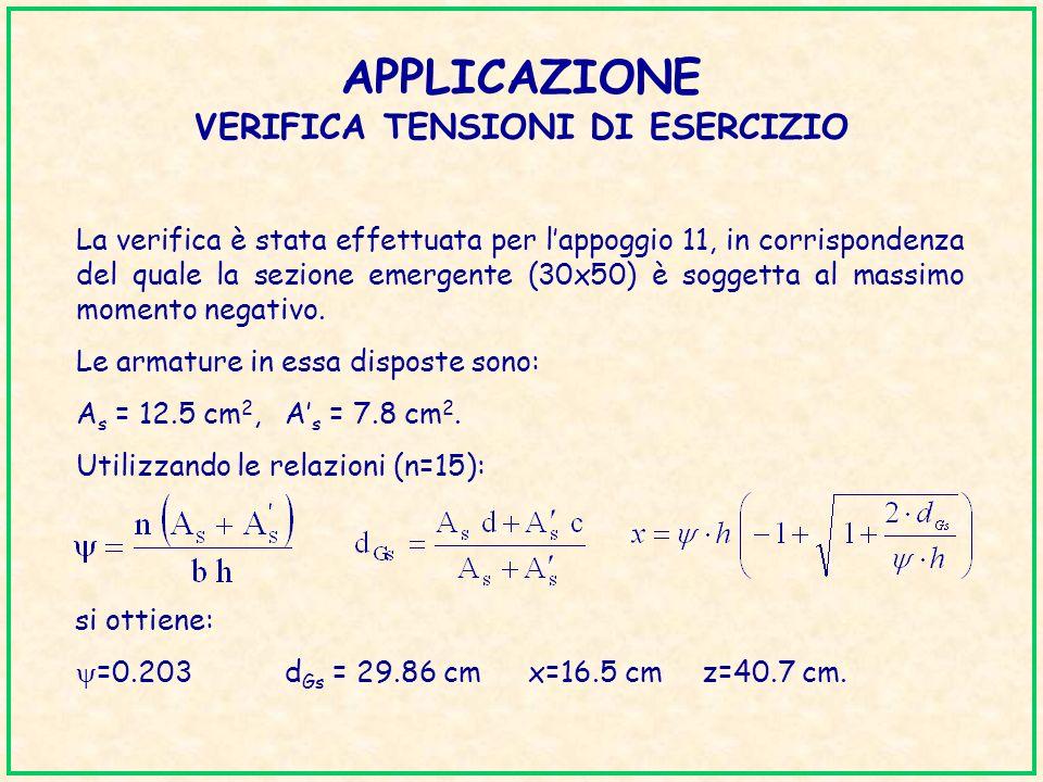 APPLICAZIONE VERIFICA TENSIONI DI ESERCIZIO La verifica è stata effettuata per lappoggio 11, in corrispondenza del quale la sezione emergente (30x50)