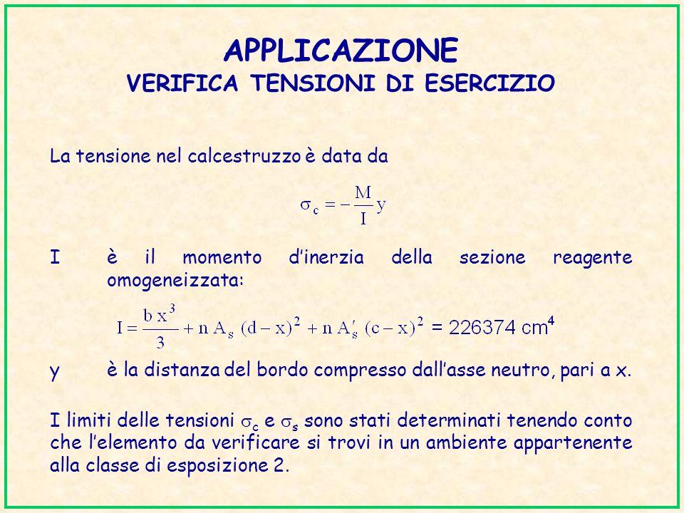 APPLICAZIONE VERIFICA TENSIONI DI ESERCIZIO La tensione nel calcestruzzo è data da I limiti delle tensioni c e s sono stati determinati tenendo conto
