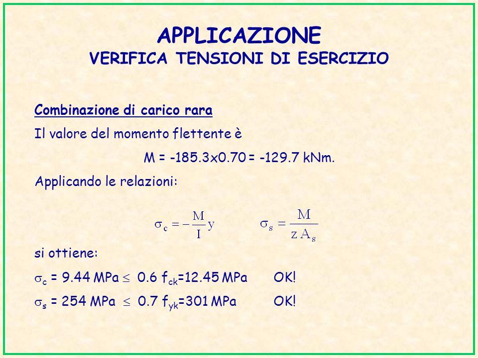 APPLICAZIONE VERIFICA TENSIONI DI ESERCIZIO Combinazione di carico rara Il valore del momento flettente è M = -185.3x0.70 = -129.7 kNm. Applicando le