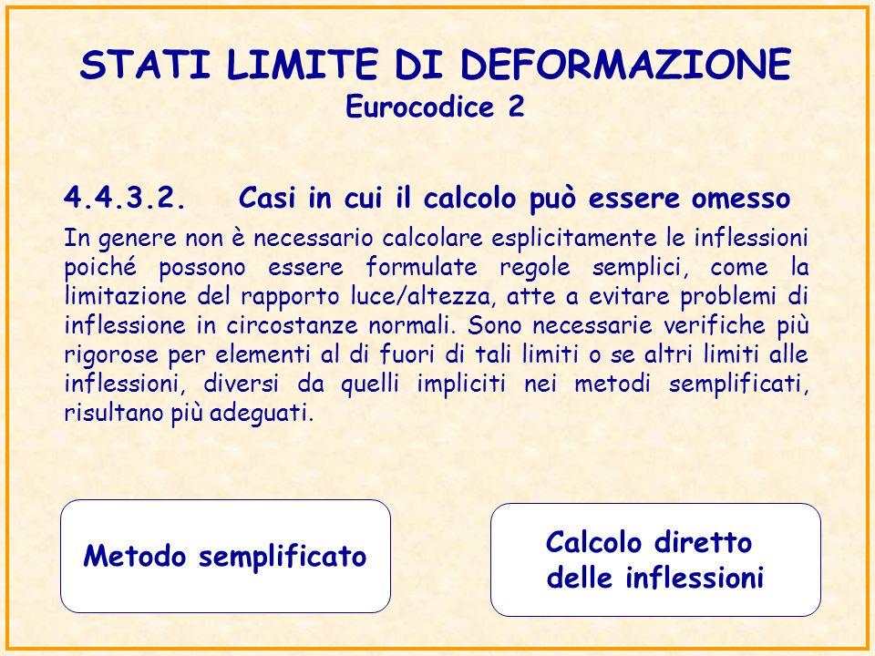 STATI LIMITE DI DEFORMAZIONE Eurocodice 2 4.4.3.2.Casi in cui il calcolo può essere omesso In genere non è necessario calcolare esplicitamente le infl