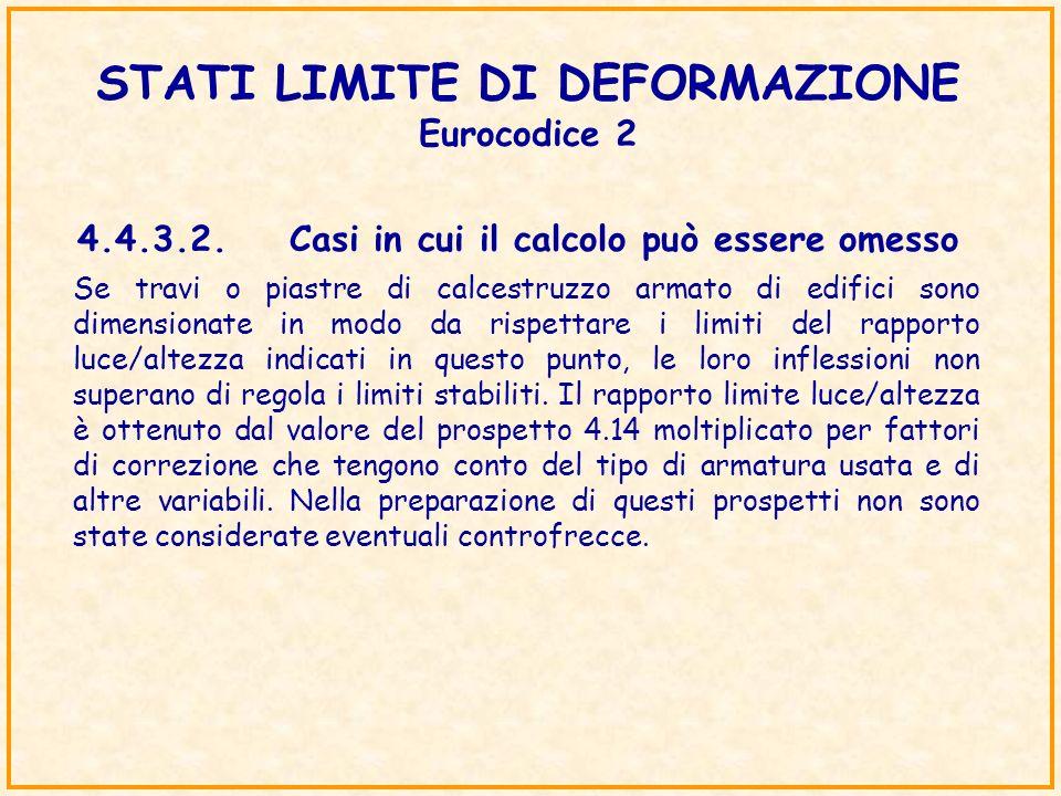 STATI LIMITE DI DEFORMAZIONE Eurocodice 2 4.4.3.2.Casi in cui il calcolo può essere omesso Se travi o piastre di calcestruzzo armato di edifici sono d