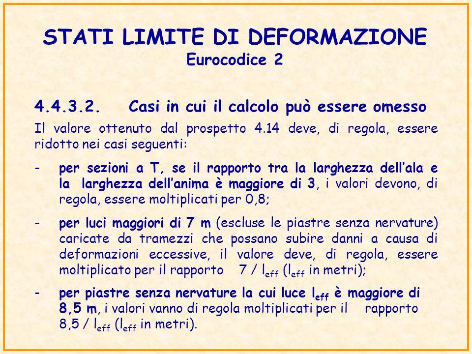 STATI LIMITE DI DEFORMAZIONE Eurocodice 2 4.4.3.2.Casi in cui il calcolo può essere omesso Il valore ottenuto dal prospetto 4.14 deve, di regola, esse