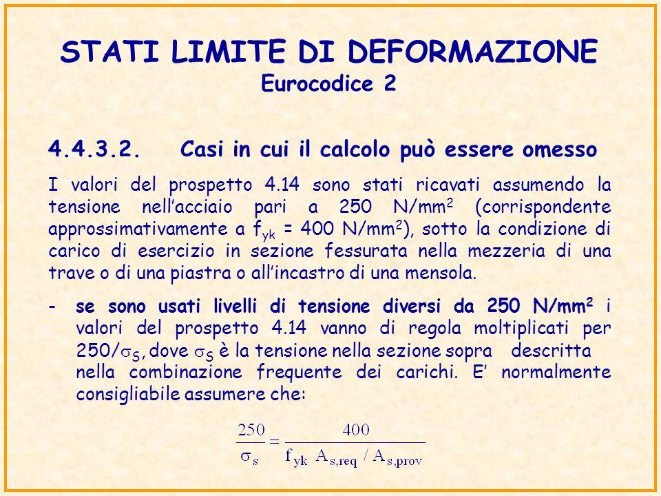 STATI LIMITE DI DEFORMAZIONE Eurocodice 2 4.4.3.2.Casi in cui il calcolo può essere omesso I valori del prospetto 4.14 sono stati ricavati assumendo l