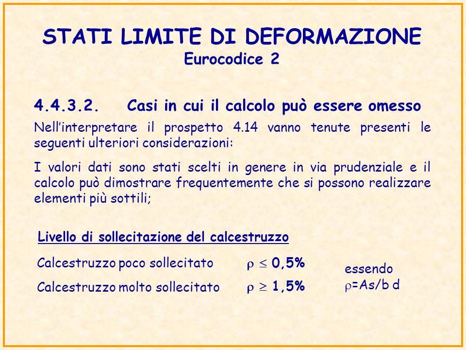 STATI LIMITE DI DEFORMAZIONE Eurocodice 2 4.4.3.2.Casi in cui il calcolo può essere omesso Nellinterpretare il prospetto 4.14 vanno tenute presenti le