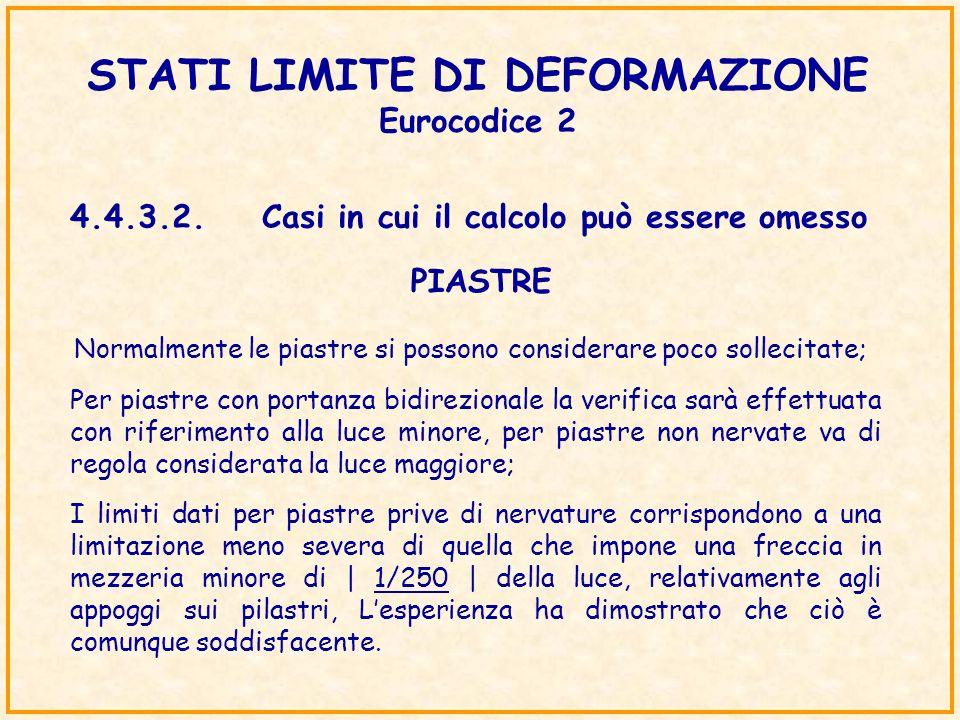 STATI LIMITE DI DEFORMAZIONE Eurocodice 2 4.4.3.2.Casi in cui il calcolo può essere omesso PIASTRE Per piastre con portanza bidirezionale la verifica