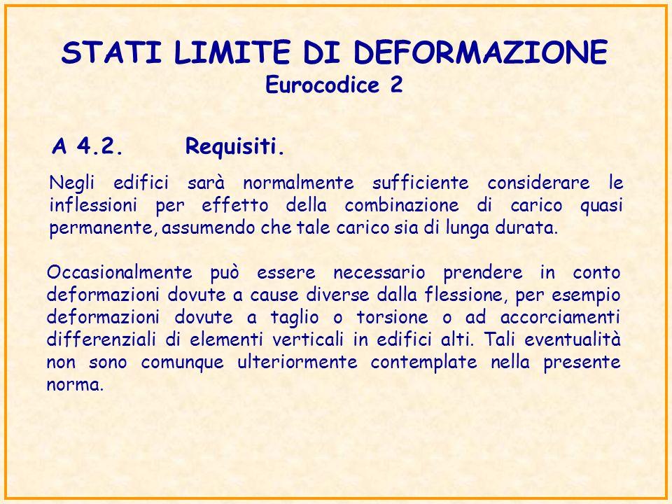 STATI LIMITE DI DEFORMAZIONE Eurocodice 2 A 4.2.Requisiti. Negli edifici sarà normalmente sufficiente considerare le inflessioni per effetto della com