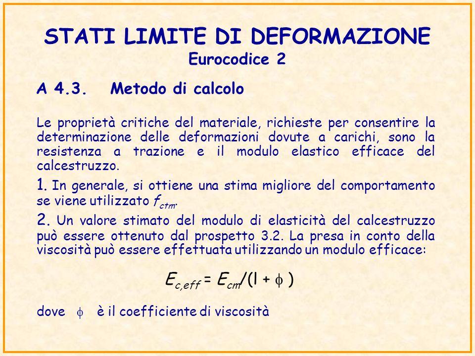 STATI LIMITE DI DEFORMAZIONE Eurocodice 2 Le proprietà critiche del materiale, richieste per consentire la determinazione delle deformazioni dovute a