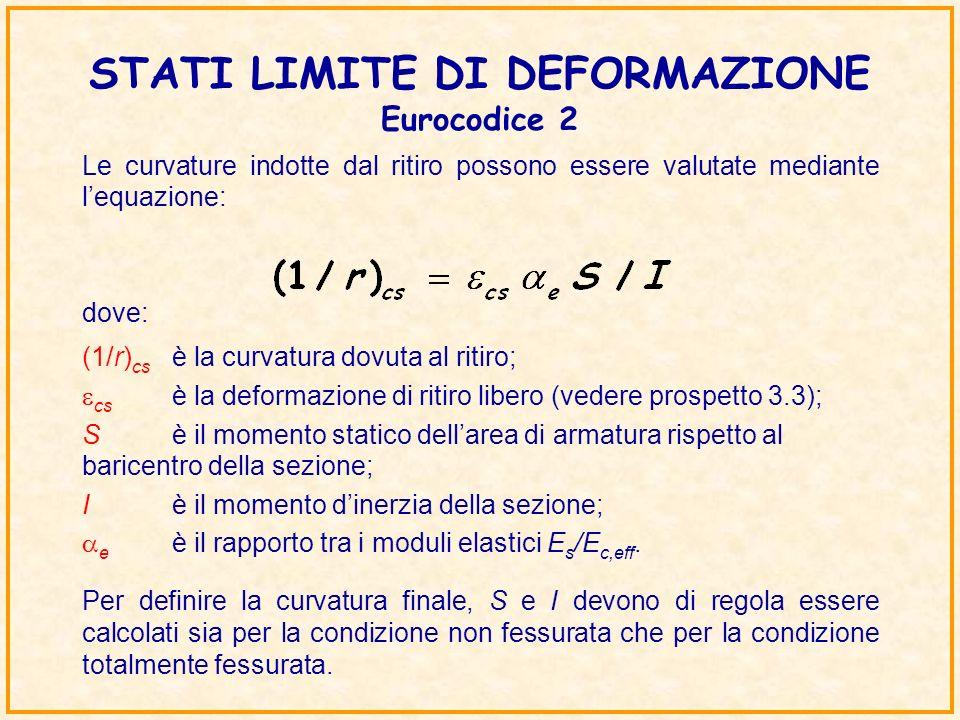 STATI LIMITE DI DEFORMAZIONE Eurocodice 2 Le curvature indotte dal ritiro possono essere valutate mediante lequazione: dove: (1/r) cs è la curvatura d